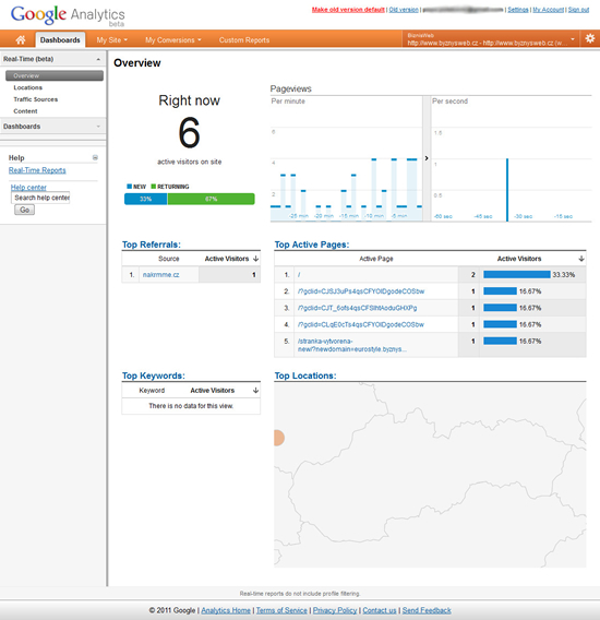 google analytics real time statistiky
