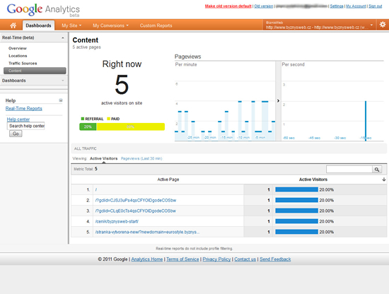 google analytics statistiky real time